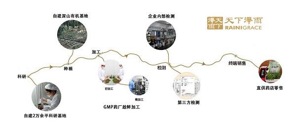 全产业链流程1 (1).jpg